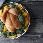Your Thanksgiving Meal Survival Guide: Delicious and Healthy
